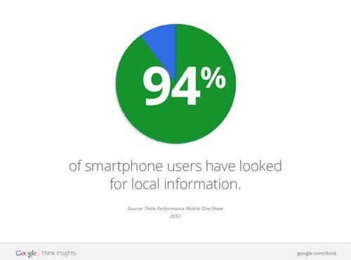 smartphonelocal