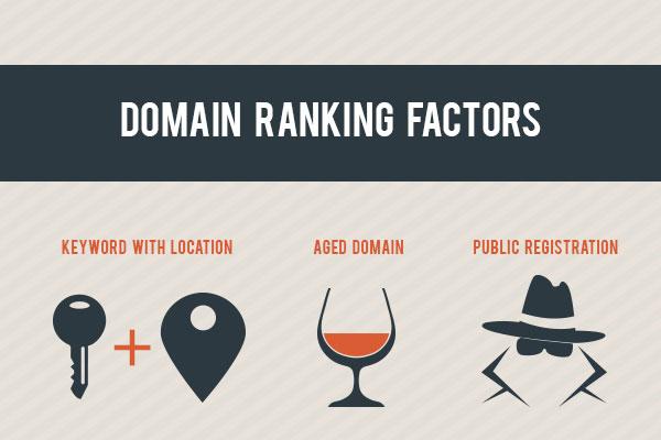 domainfactors-600px