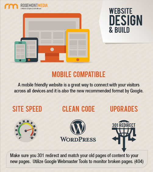 Website Design and Build Factors for SEO Ranking